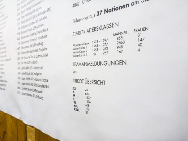 37 Nationen ... und 2 aus Norwegen :)